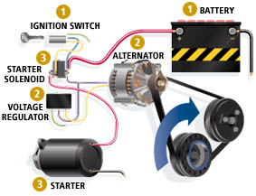 Service Battery Charging System >> Speedee Oil Change Gentilly Automotive Service And